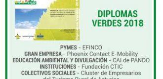 Diplomas Verdes categoría PYME